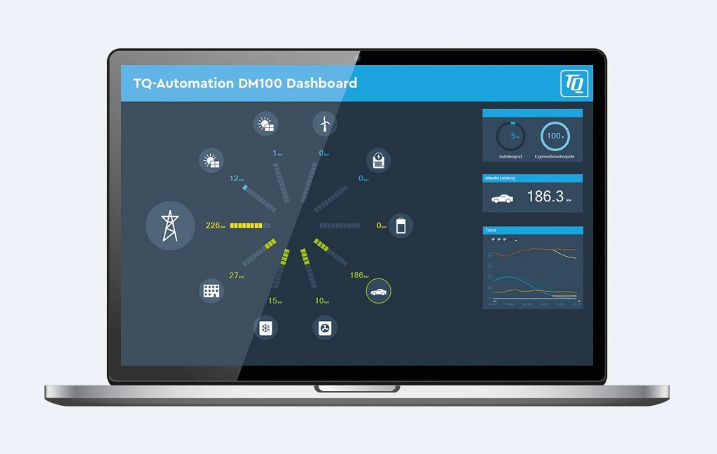 TQ Automation Dashboard